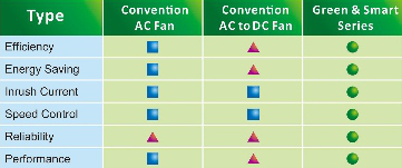 Power AC Fan4