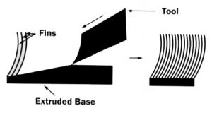 SkivedFin process