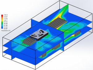 thermal system simulation image